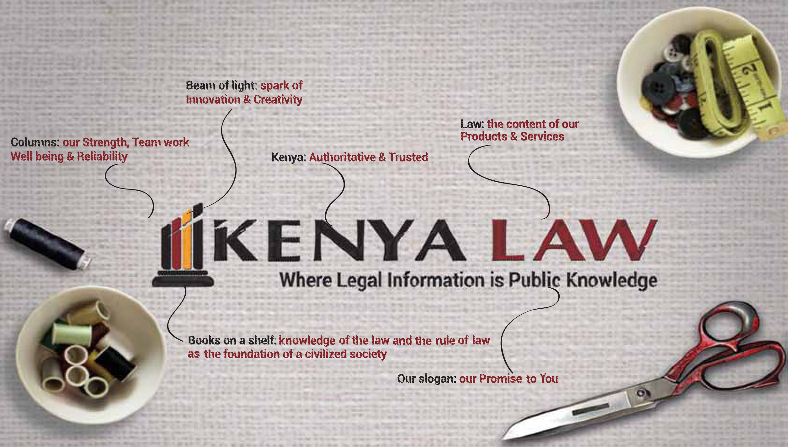 welcome to the kenya law experience kenya law